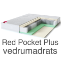 Red Pocket Plus vedrumadrats